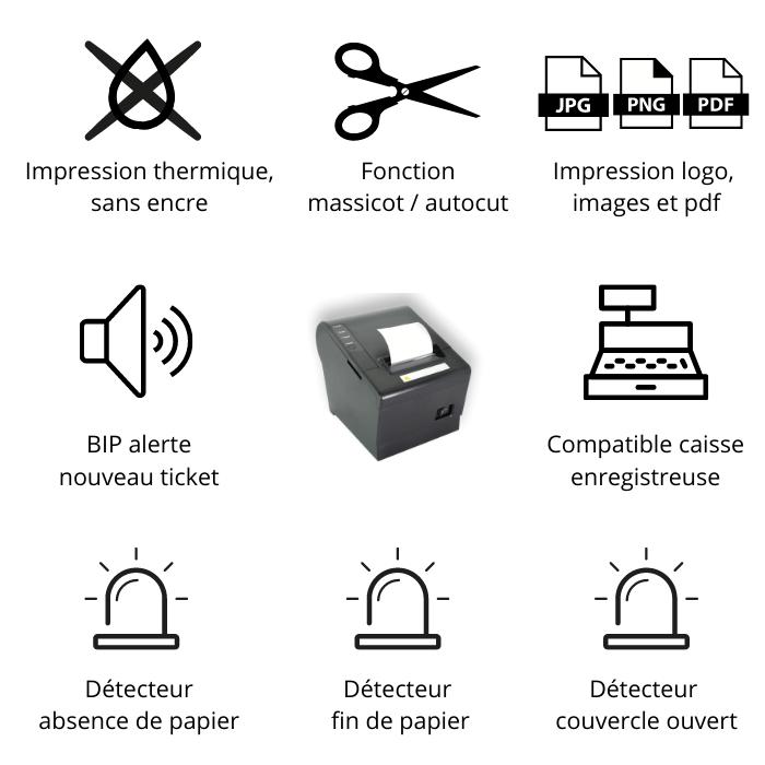 Caractéristiques de l'imprimante