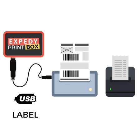 Kit ecommerce imprimantes cloud tickets de commande et étiquettes transport